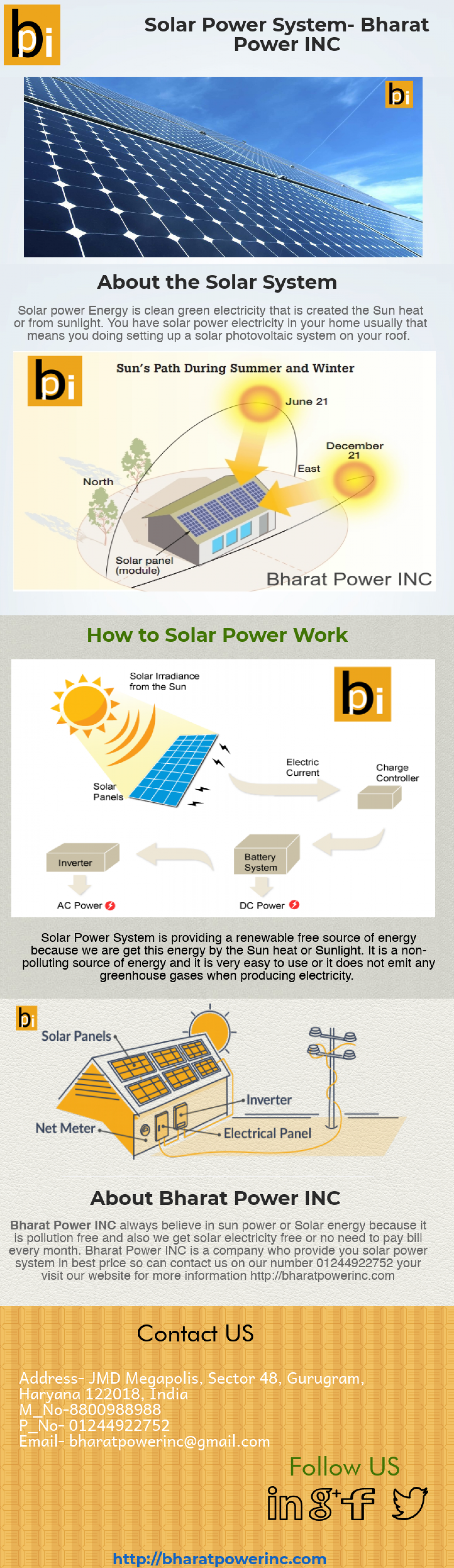 Solar Power System- Bharat Power INC Infographic