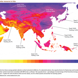 solar resource in asia visually