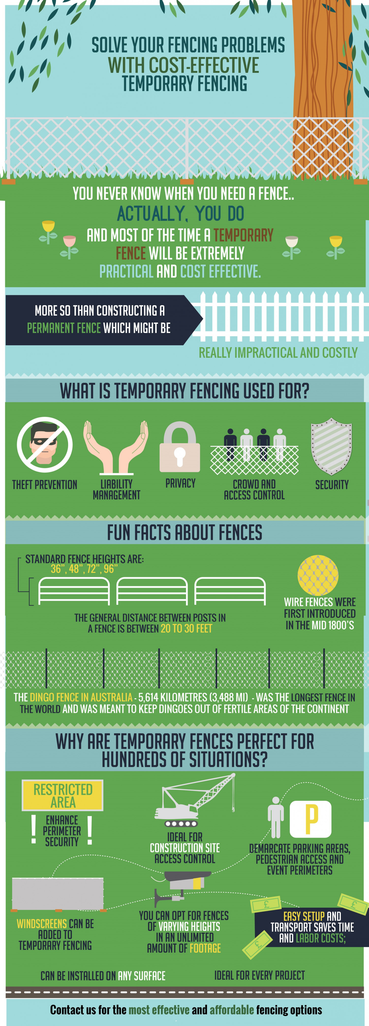 Solve Your Fencing Problems Infographic