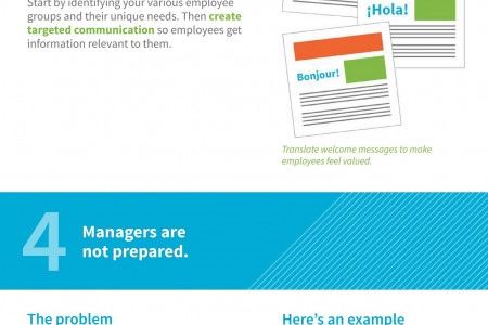 Solve Your Top 7 HR Communication Challenges Infographic
