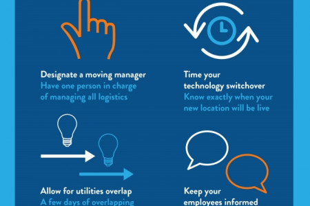 Solving Commercial Moving Conundrums   Infographic