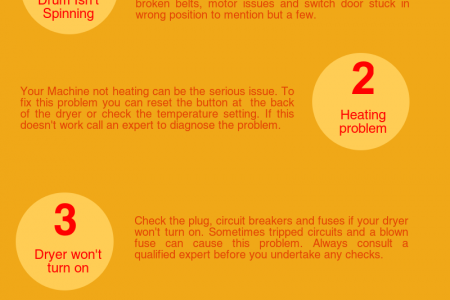 Some Common tumble dryer repair issues Infographic