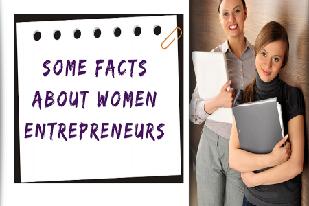 Some Facts About Women Entrepreneurs Infographic