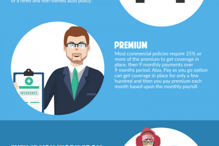 Some Facts Every Business Should Know About General Liability Insurance Infographic