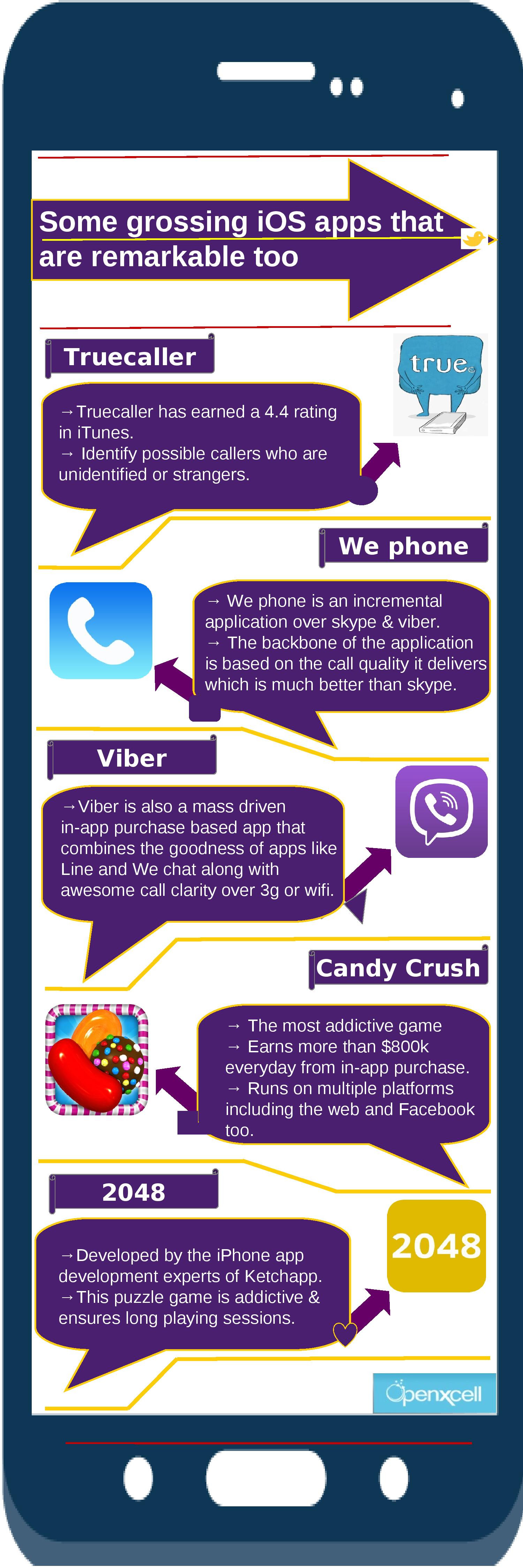 Some grossing iOS apps that are remarkable too Infographic