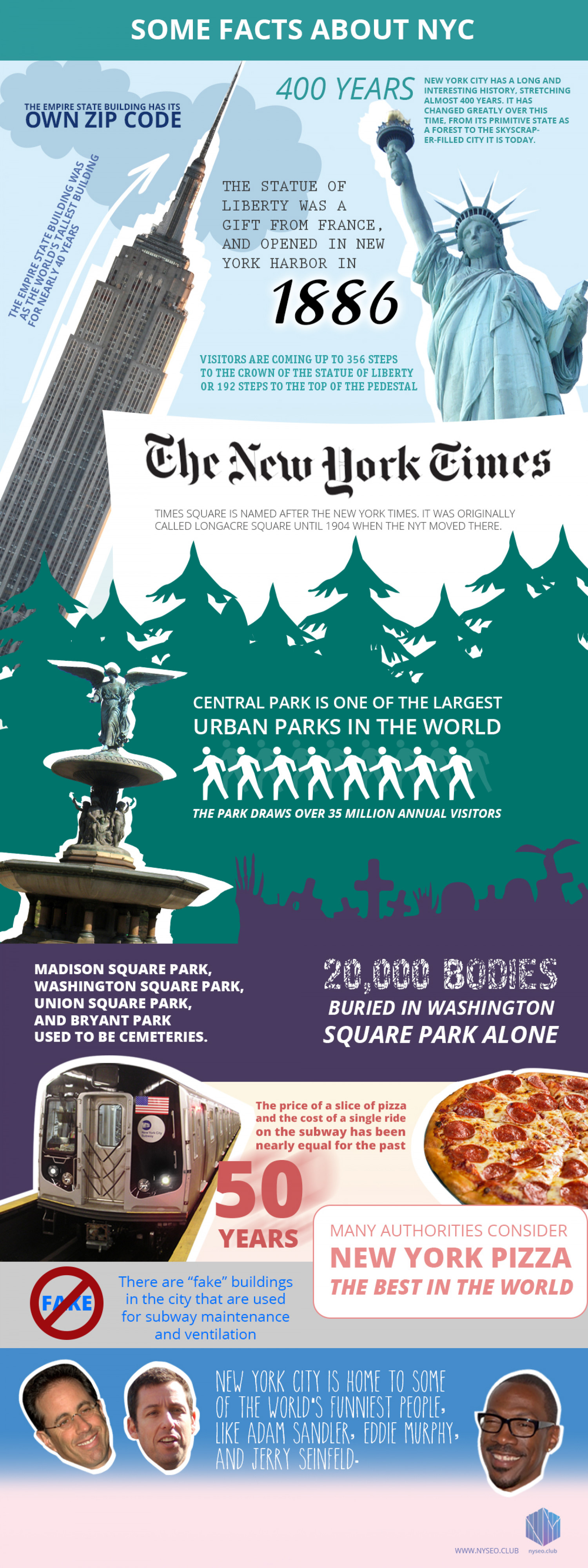 Some Interesting Facts About New York City Infographic