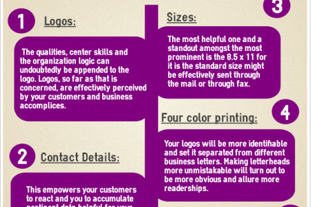 Some Key Ideas to Choose a Perfect Letterheads Printing Services Infographic