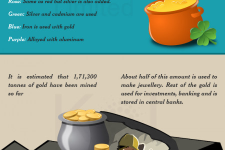 Some less Known Facts About Gold Jewellery Infographic