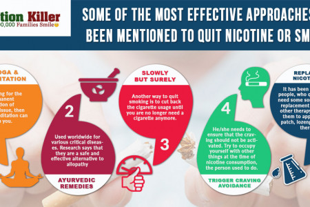 Some Most Effective Approaches Have been mentioned to quit smoking  Infographic