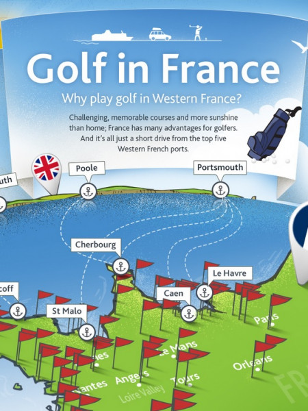 Golf in France Infographic