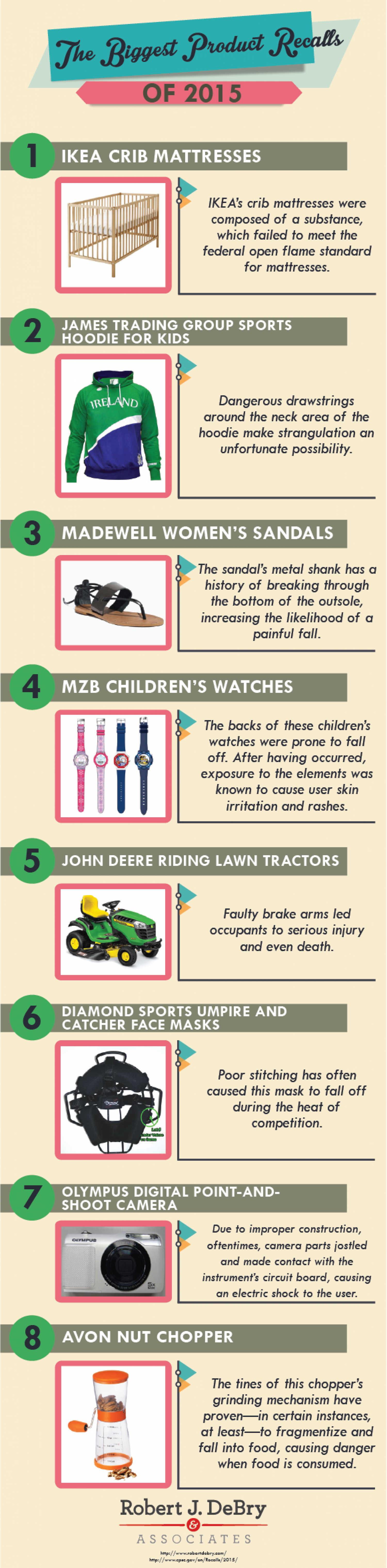 Some of the Biggest, Most Interesting Product Recalls of 2015 Infographic