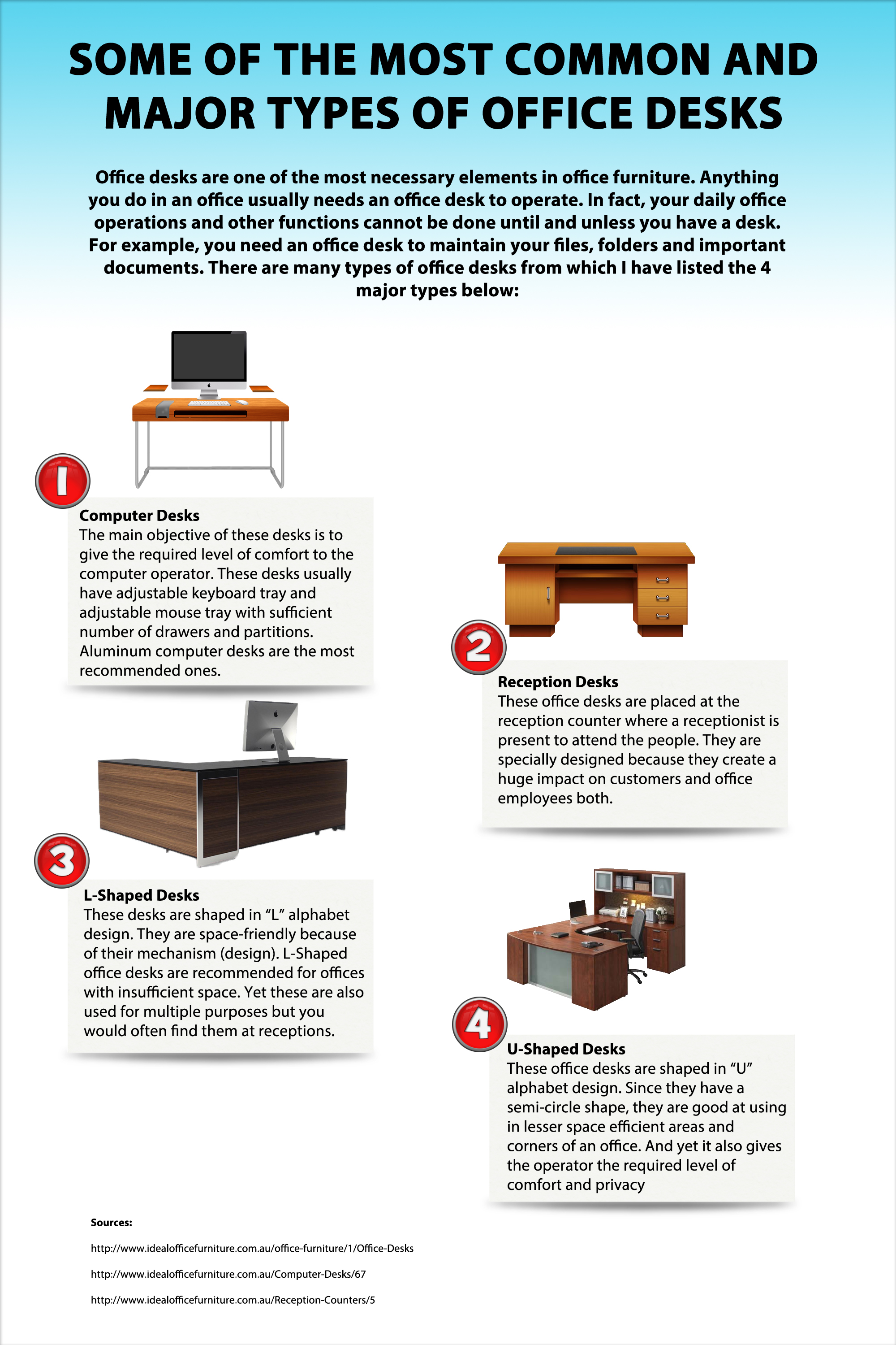 Types Of Desks Interesting Some Of The Most Common And Major Types Of Office Desks  Visual.ly 2017