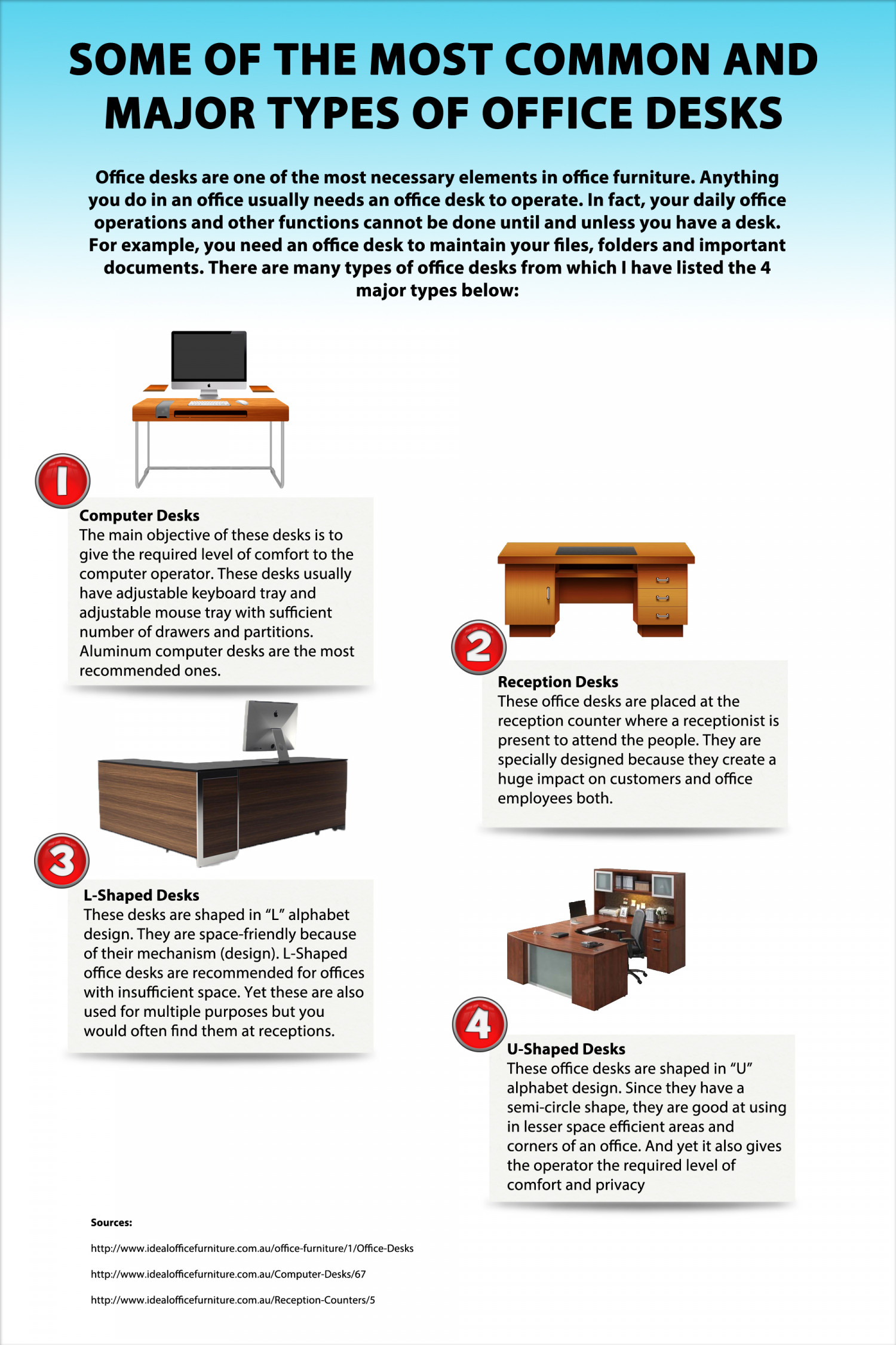 Some Of The Most Common And Major Types Office Desks Infographic