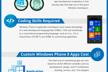 Some Points Should Be Consider Before Customizing Your Windows Phone 8 Apps Infographic