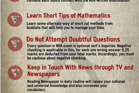 Some Special Tips to Keep in your Mind to Clear NDA Written Examination Infographic