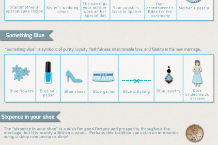 Something Blue , Wedding traditions, old and new Infographic