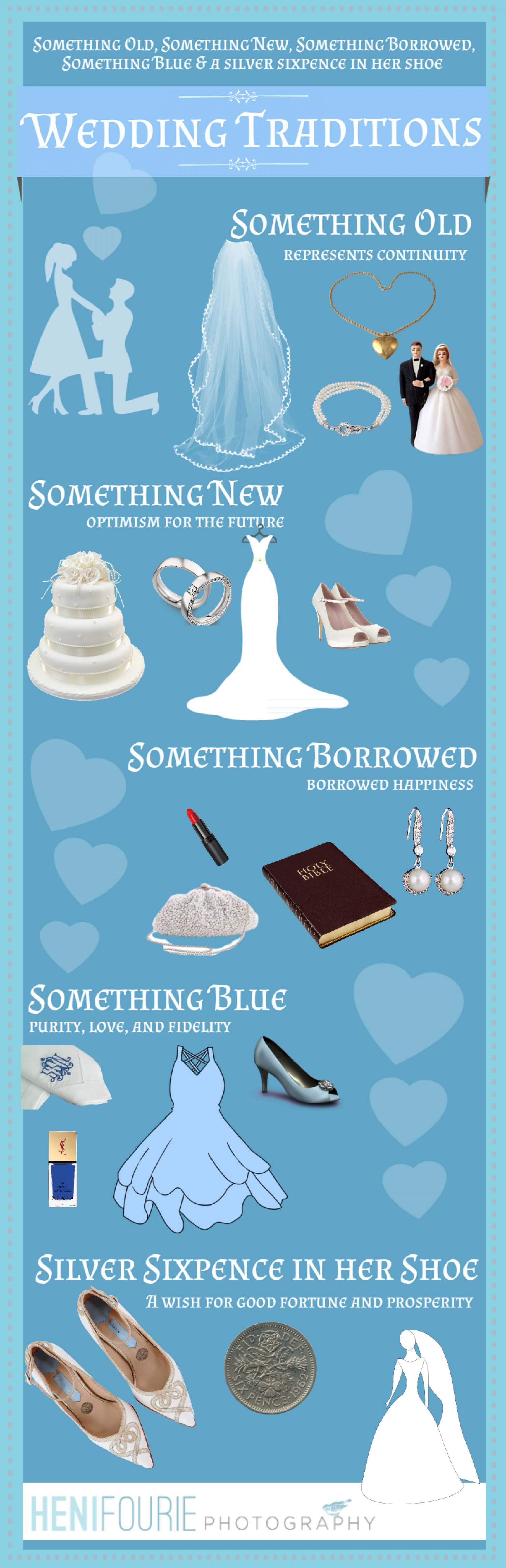 Something Old, New, Borrowed, Blue & a Sixpence in Her Shoe Infographic