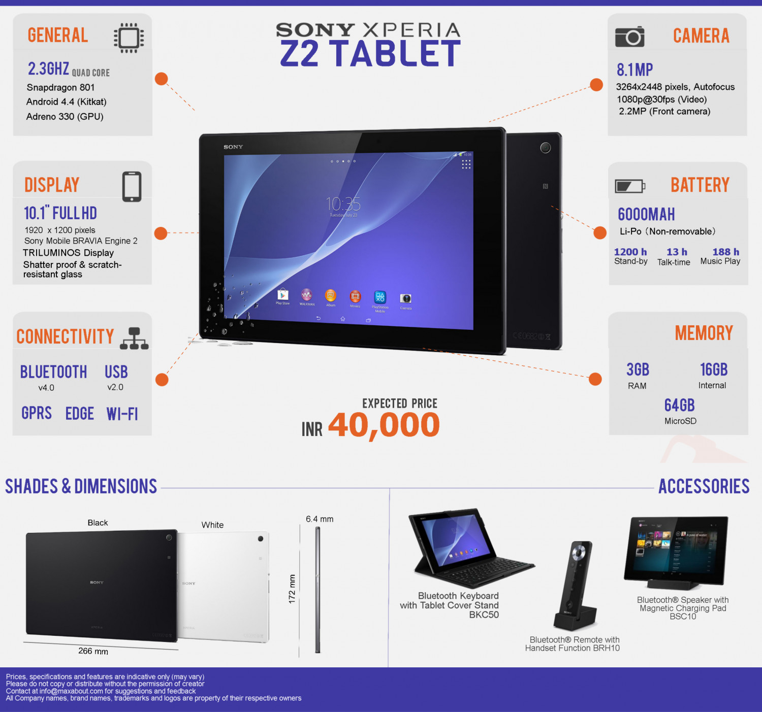 Sony Xperia Z2 Tablet: Fast Facts Infographic