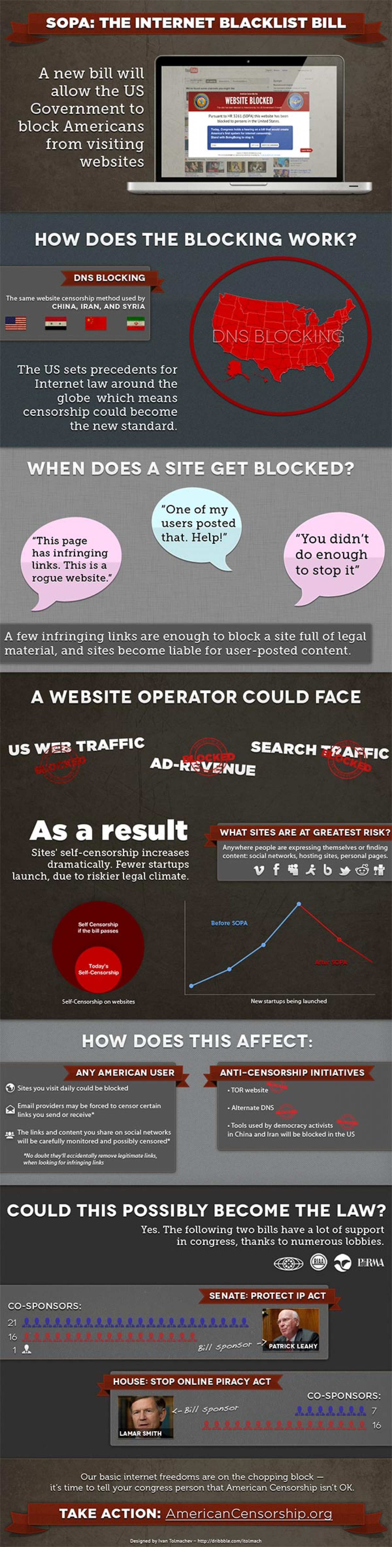 Sopa: The Internet Blacklist Bill Infographic