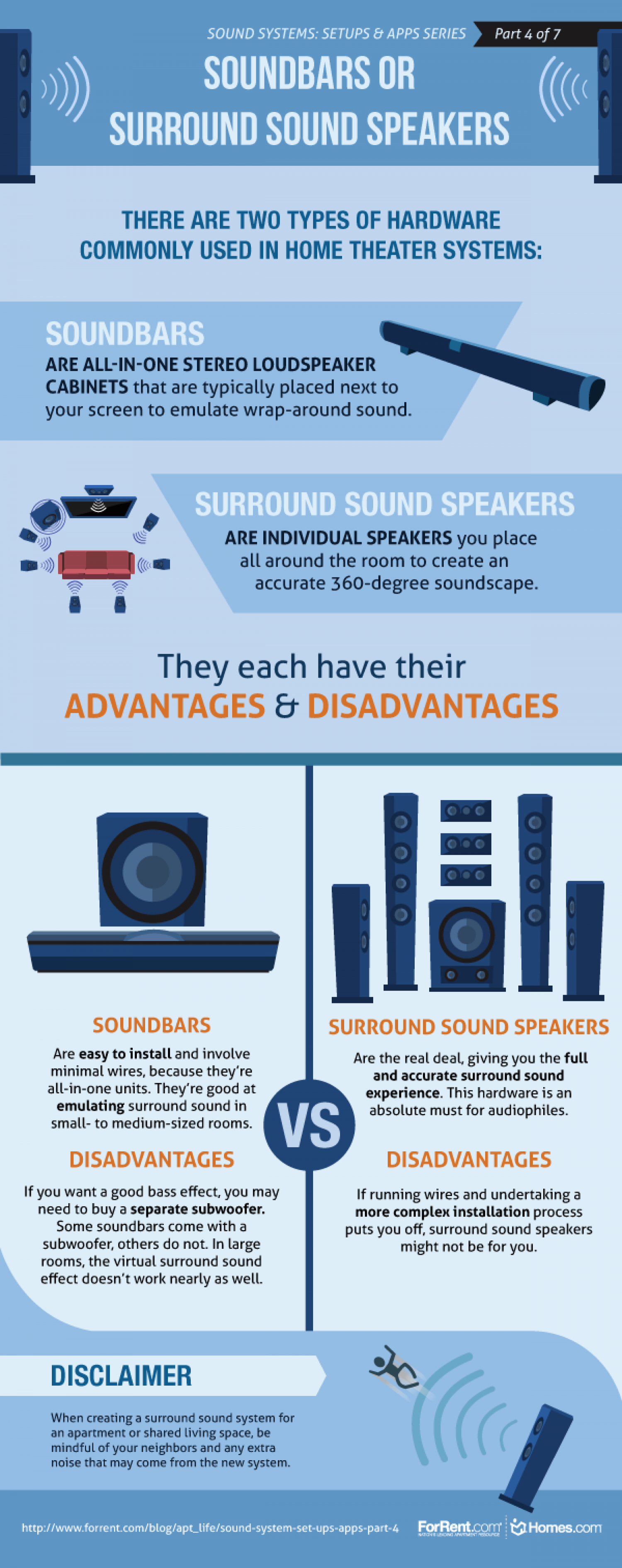 Sound System Set Ups & Apps – Part 4 Infographic