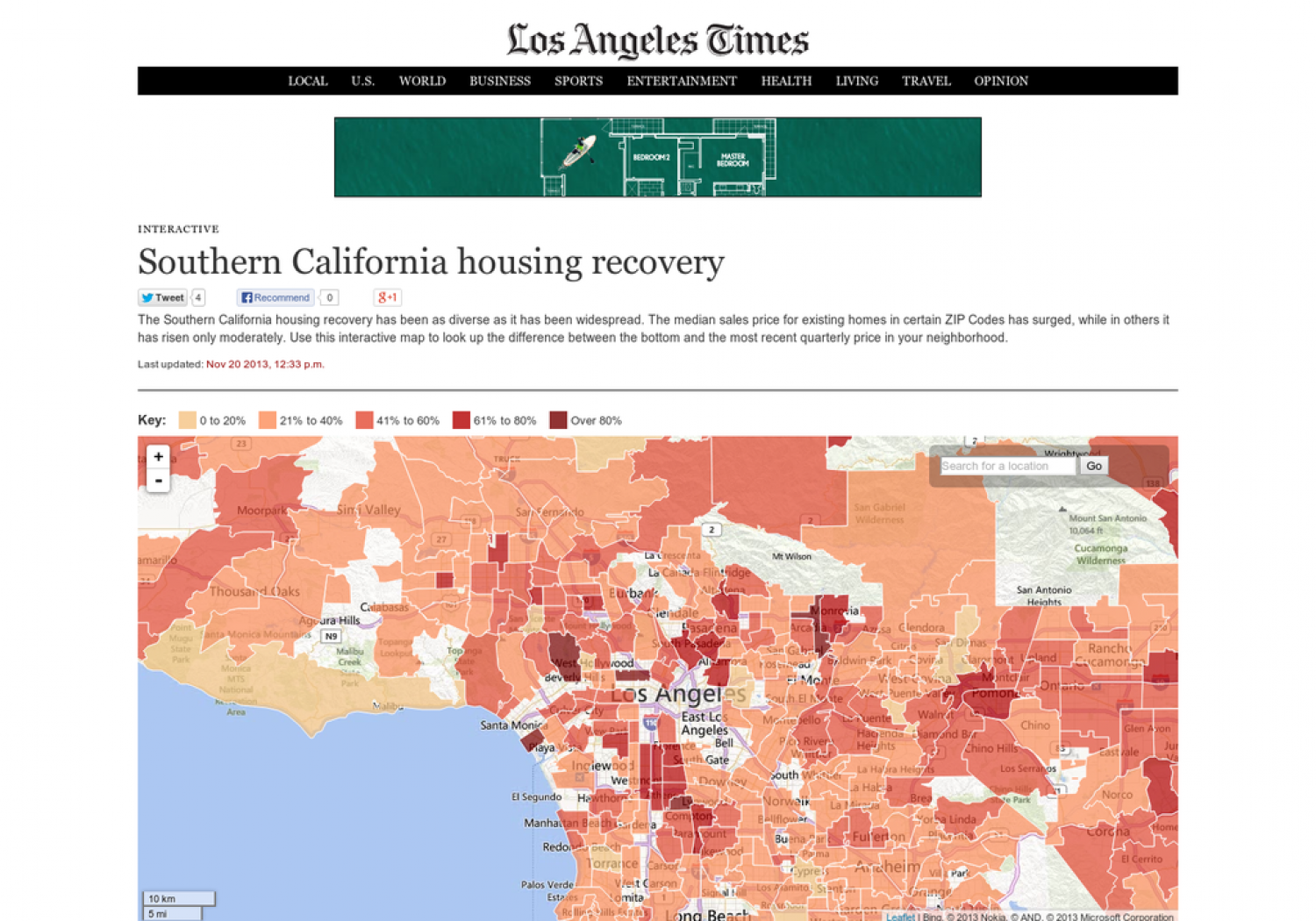 Southern California housing recovery Infographic