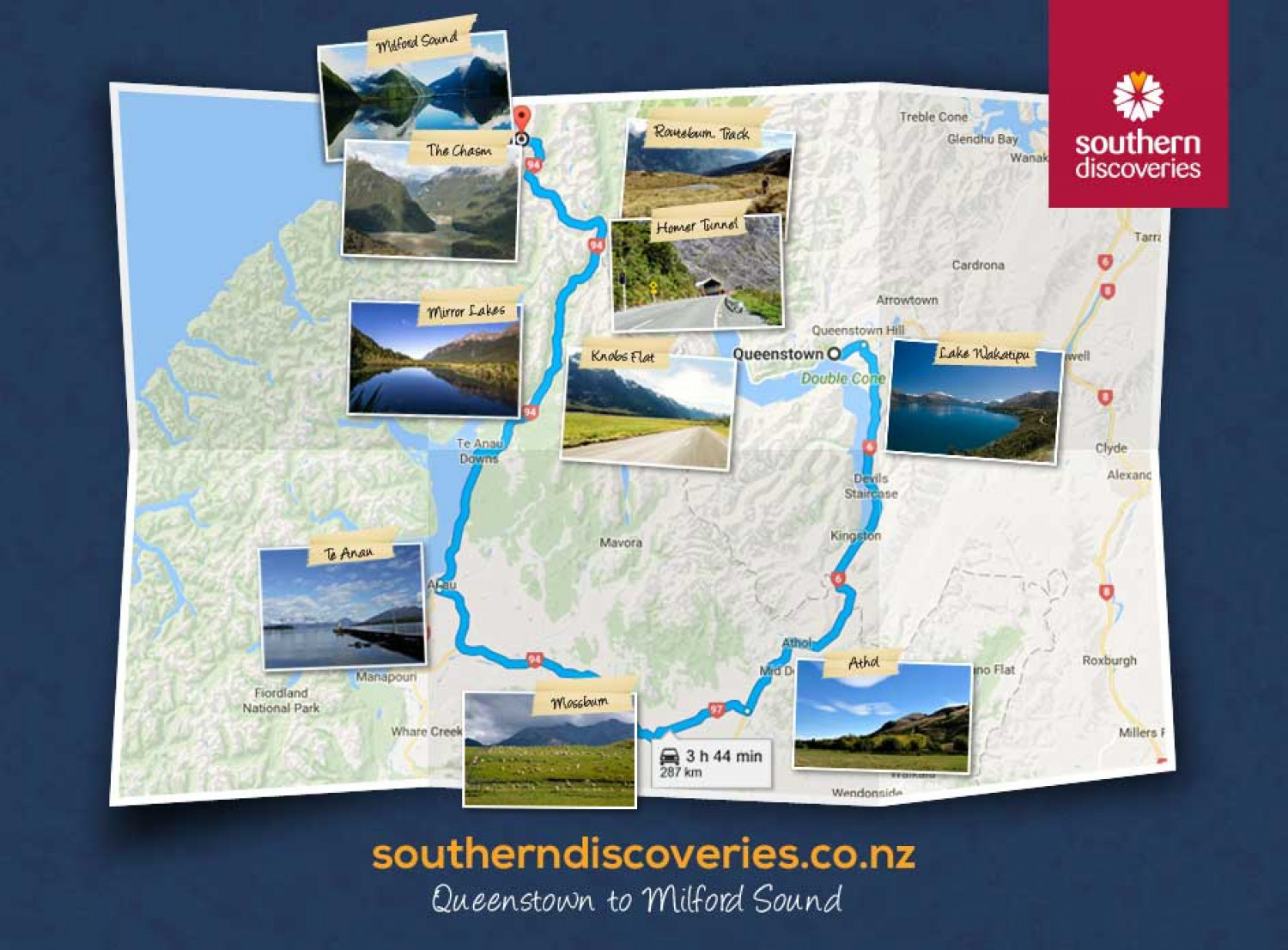 Southern Discoveries Infographic