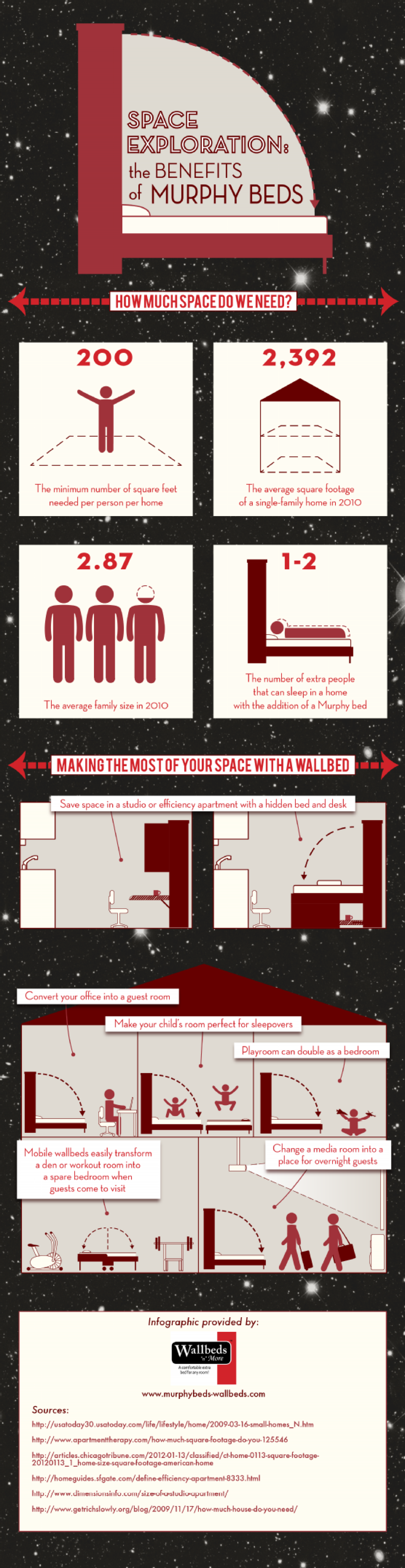 Space Saving Tips and Benefits of a Murphy Wallbed!  Infographic