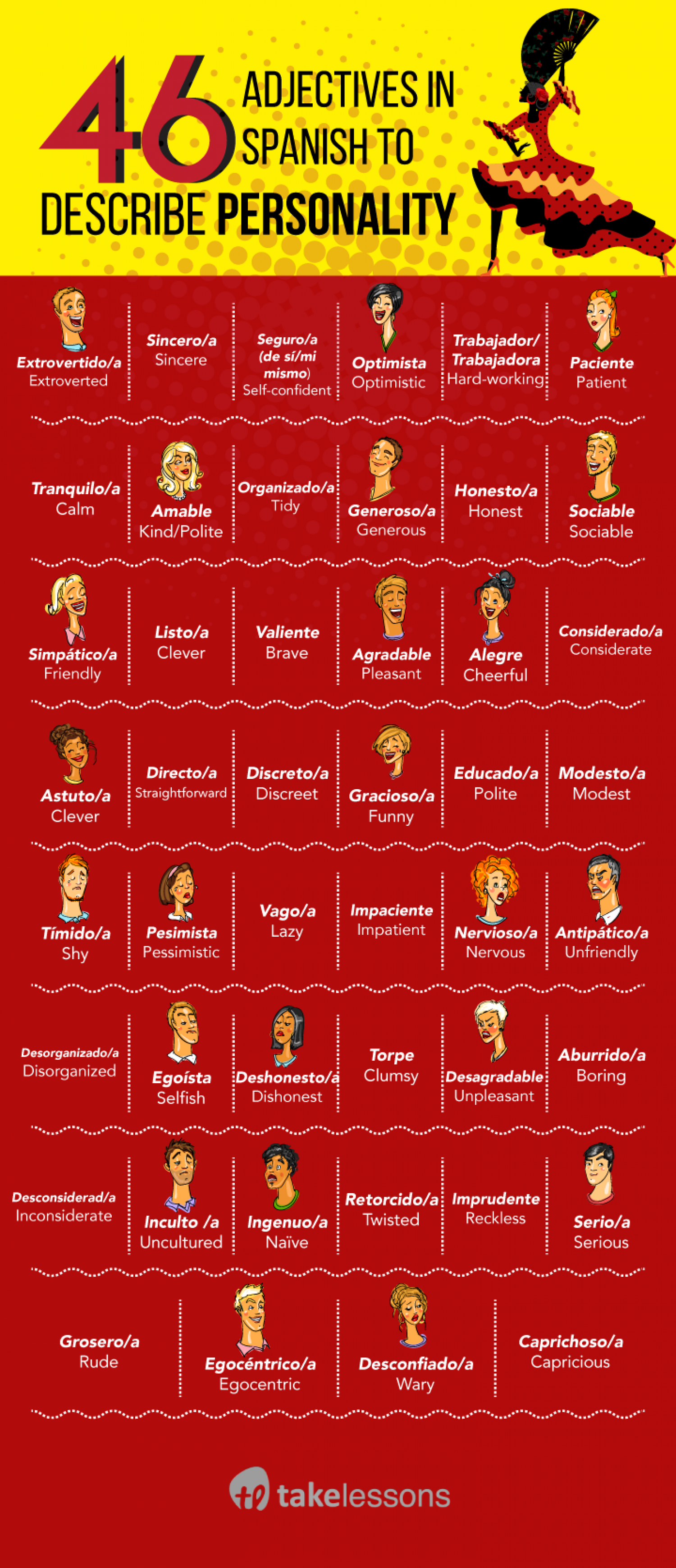 Spanish Personality Adjectives  Infographic