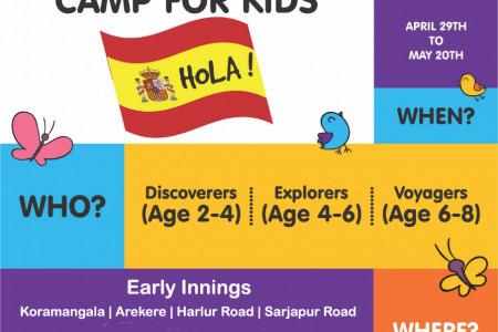 Spanish Summer Camp for Kids at Early Innings Infographic