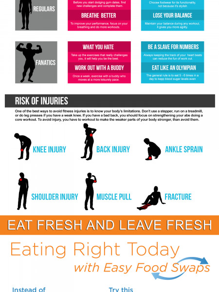 The Right Way To Exercise Infographic
