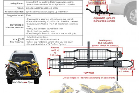 Spec Sheet for MotoTote MTX Sport Carrier Infographic
