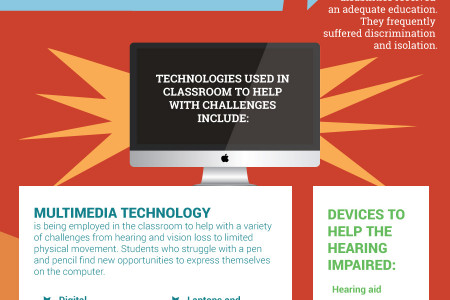 Special Education Goes High Tech Infographic
