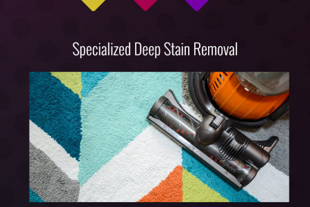 Specialized Deep Stain Removal Infographic