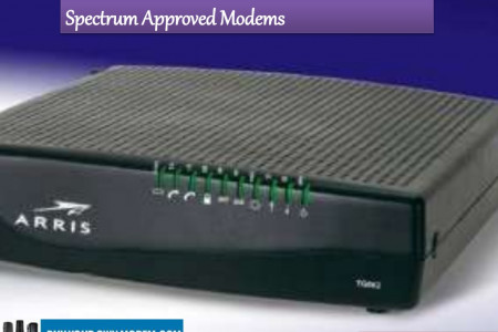 Spectrum Approved Modems Infographic