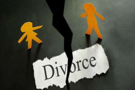 Spells To Prevent Divorce Infographic