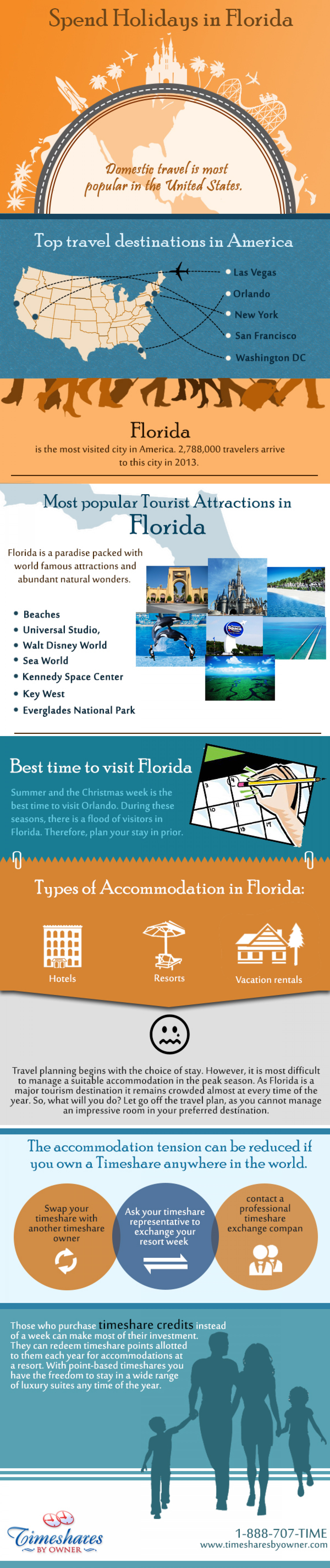 Spend Holidays in Florida Infographic