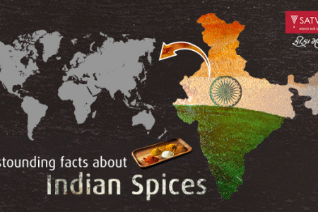 Spice exports in India - Astounding facts! Infographic
