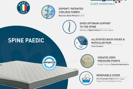 SPine Paedic Mattress Infographic