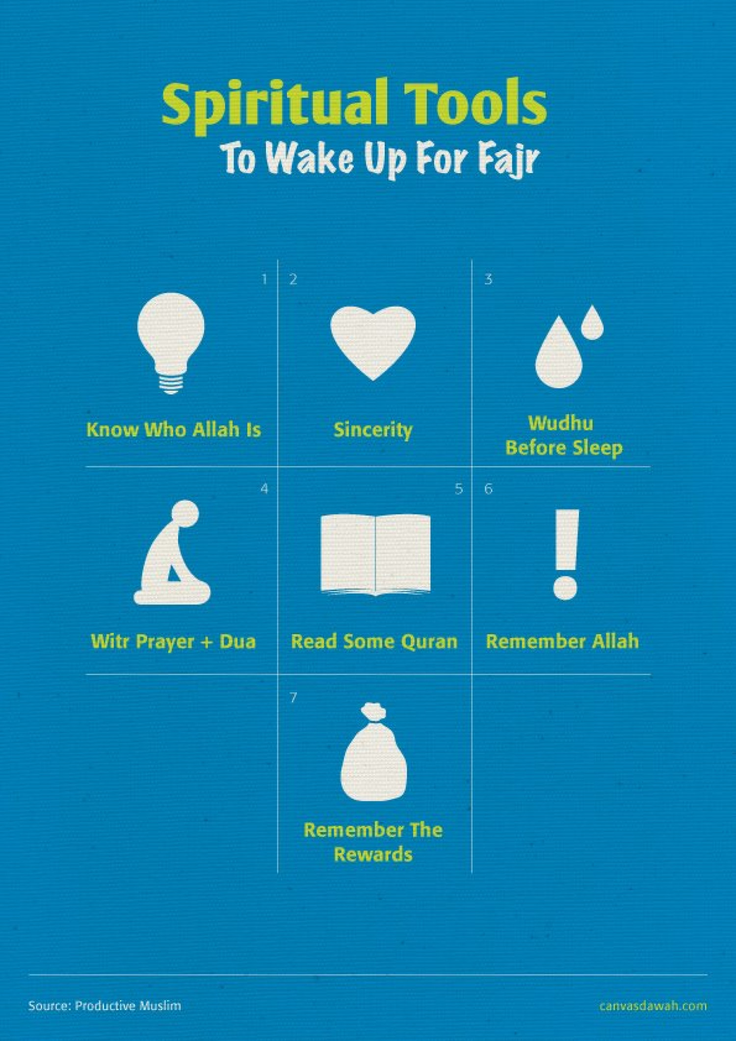 Spiritual Tools to Wake up for Fajr Infographic