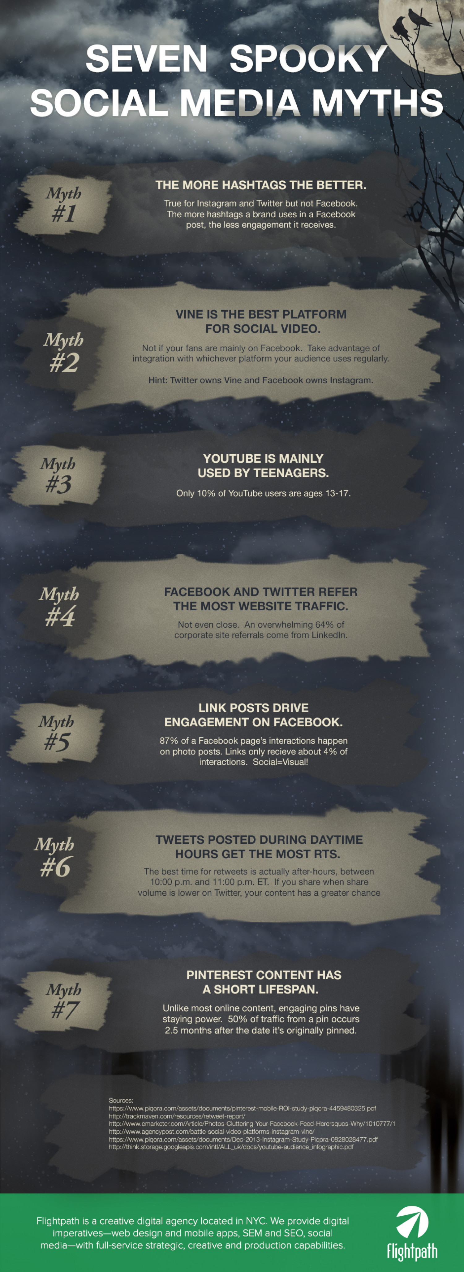 Spooky Social Media Myths Infographic