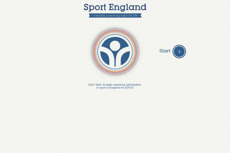 Sport participation by the numbers Infographic