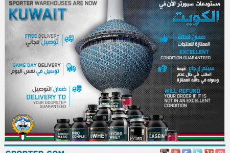 Sporter.com Now in Kuwait  Infographic