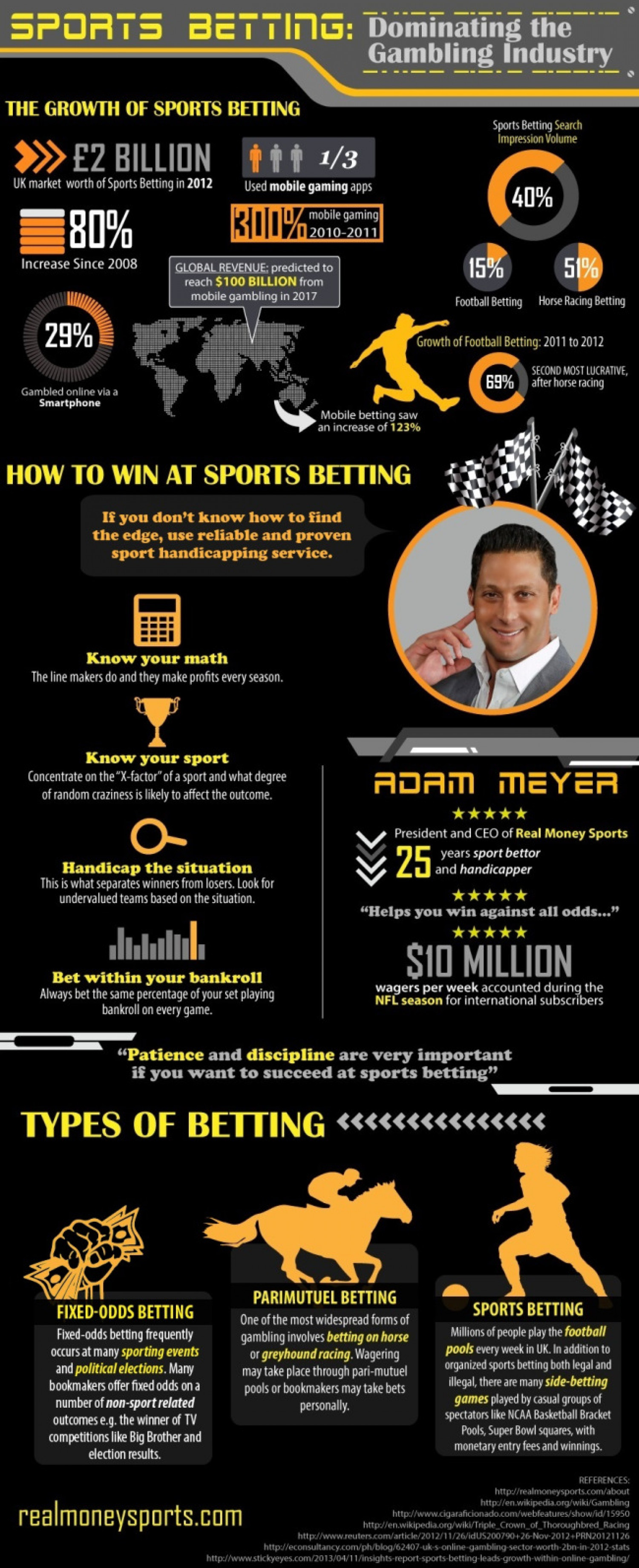 Sports Betting: Dominating The Gambling Industry Infographic