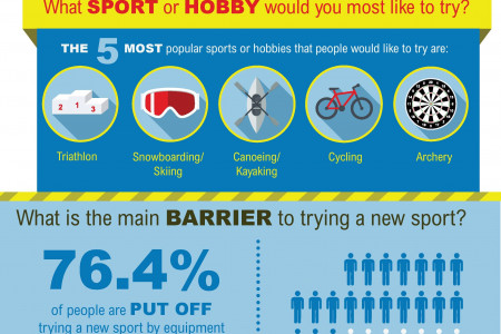 Sports Participation Infographic from Decathlon Infographic