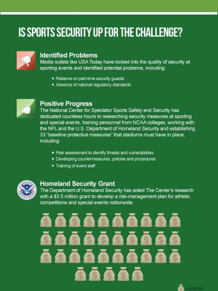 Sports Security: Nothing To Play Around With Infographic