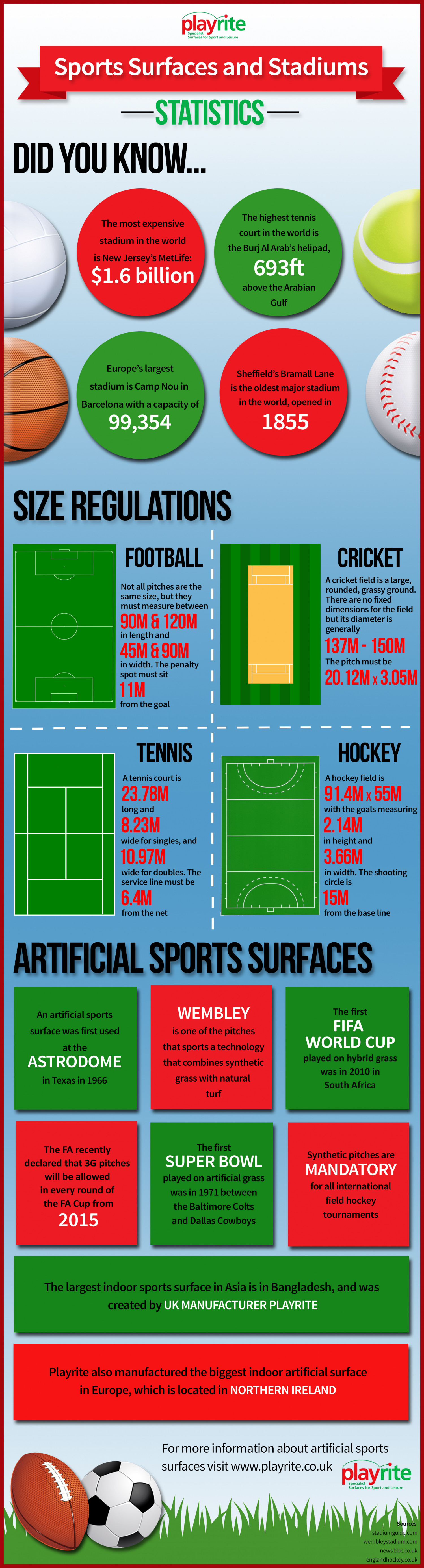 Sports Surfaces and Stadiums Statistics Infographic