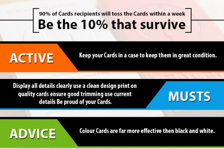 Spot UV Business Cards Infographic