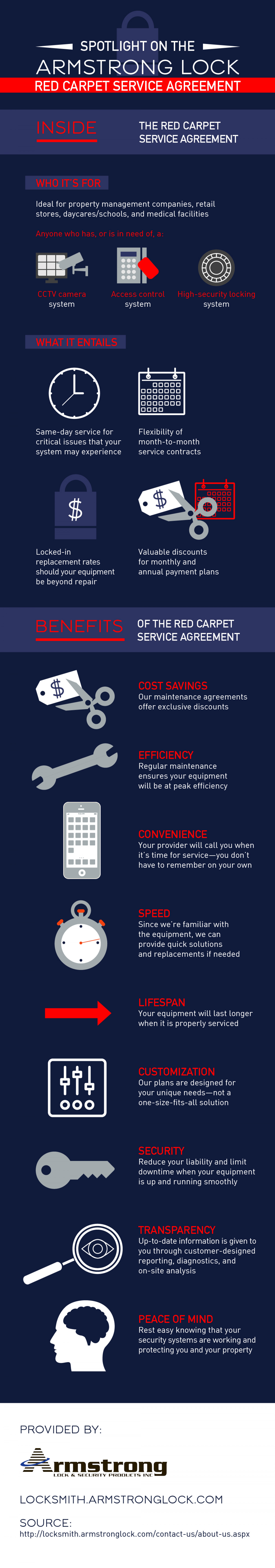 Spotlight on the Armstrong Lock Red Carpet Service Agreement  Infographic