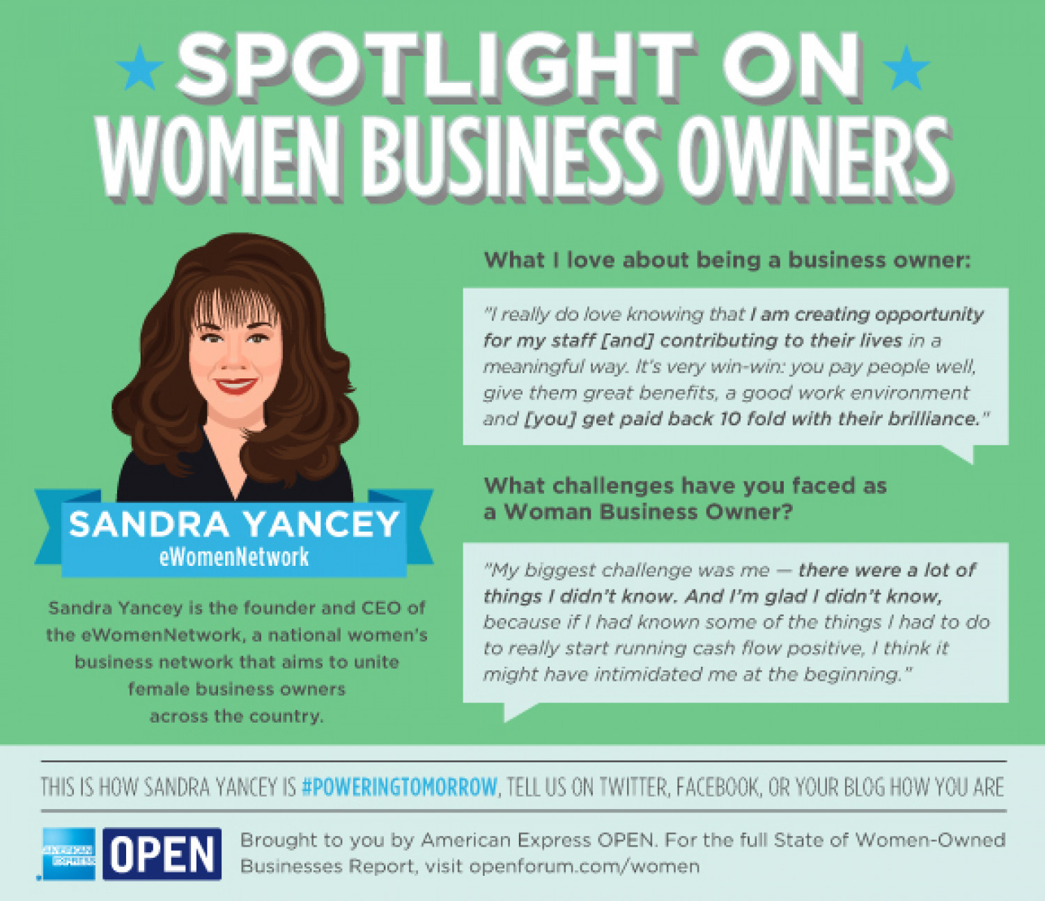 Spotlight on Women Business Owners: Sandra Yancey Infographic