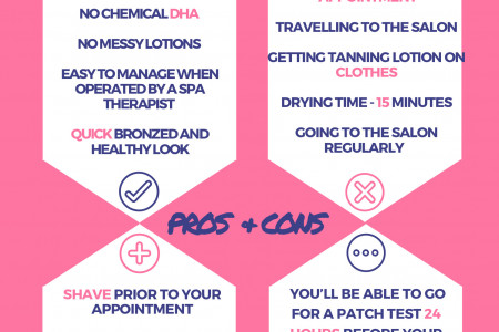 Spray Tan - Pro's and Con's Infographic